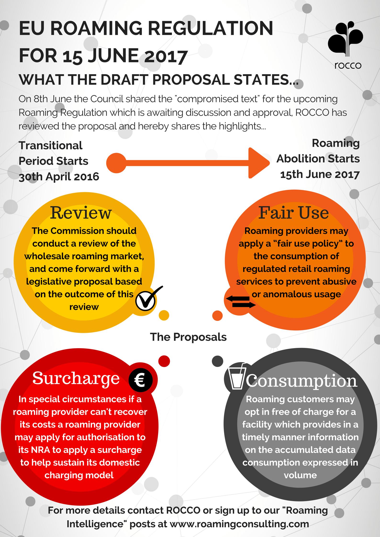 EU Roaming Regulation for 15th June 2017