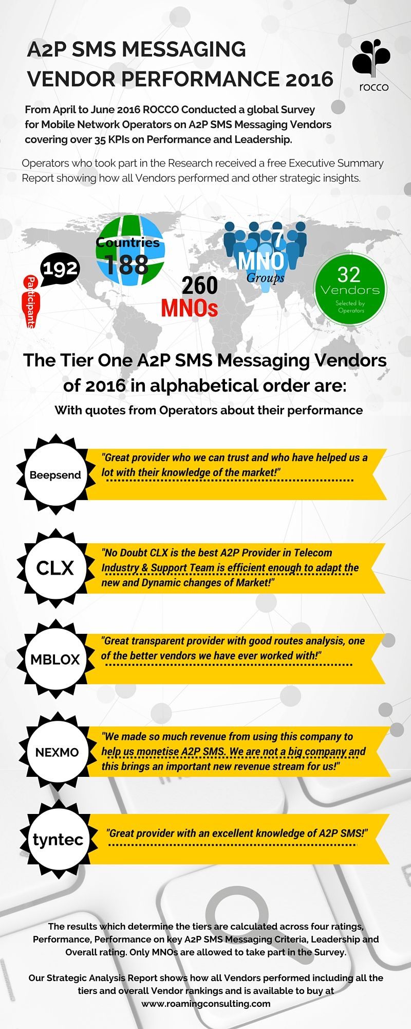 ROCCO A2P SMS Messaging Vendor Performance 2016 - Tier One Providers-2