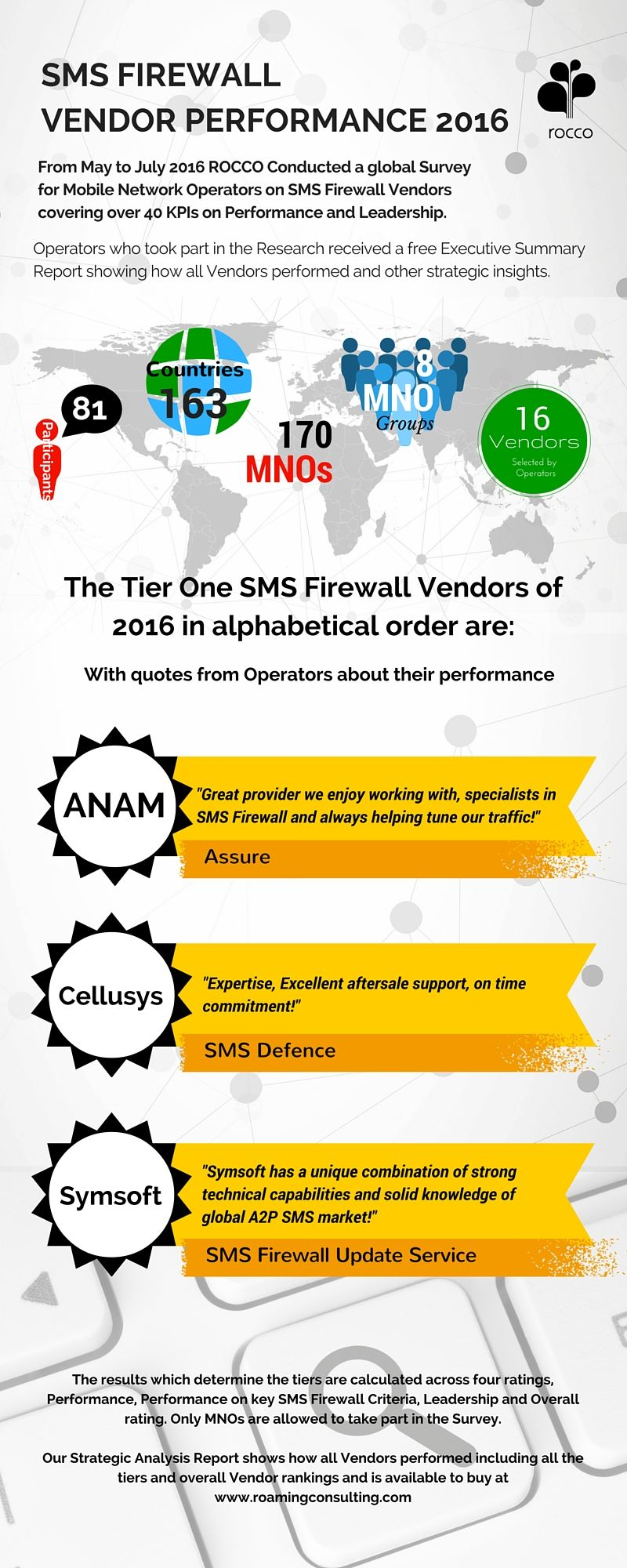 ROCCO SMS Firewall Vendor Performance 2016 - Tier One Providers-2