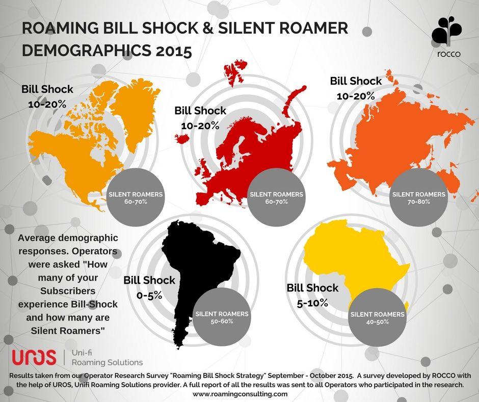 roaming-bill-shock-7